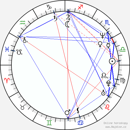 Christopher Cousins wikipedie wiki 2018, 2019 horoskop