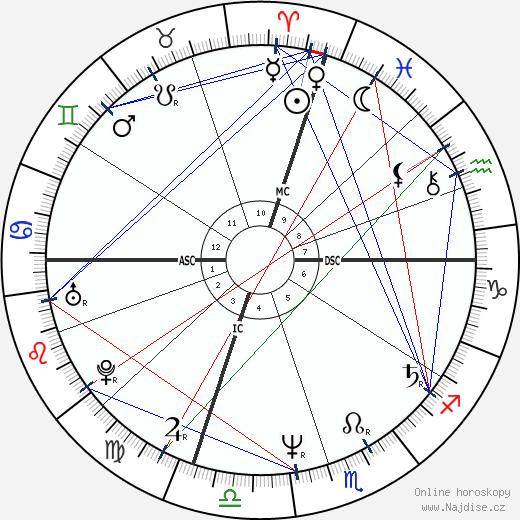 Christopher Lambert wikipedie wiki 2018, 2019 horoskop