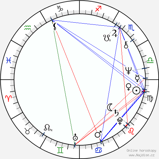 Christopher Neame wikipedie wiki 2017, 2018 horoskop