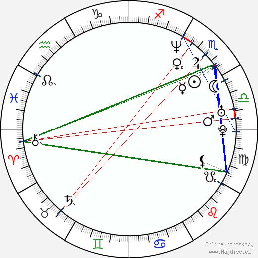 Christopher Wiehl wikipedie wiki 2019, 2020 horoskop