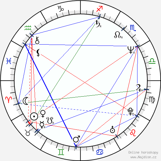 Christopher Young wikipedie wiki 2019, 2020 horoskop