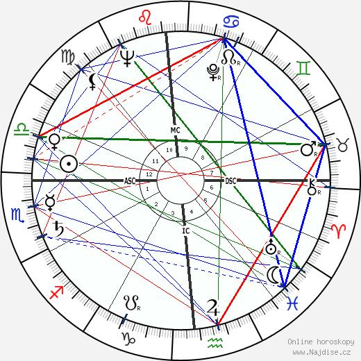 Chuck Berry wikipedie wiki 2020, 2021 horoskop