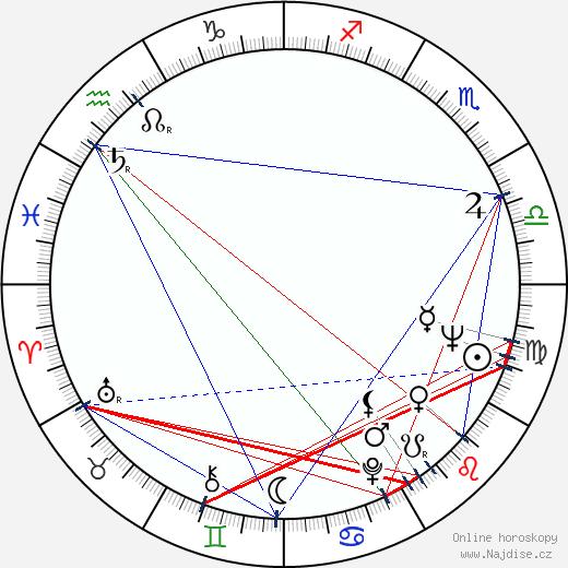 Chuck McCann wikipedie wiki 2020, 2021 horoskop