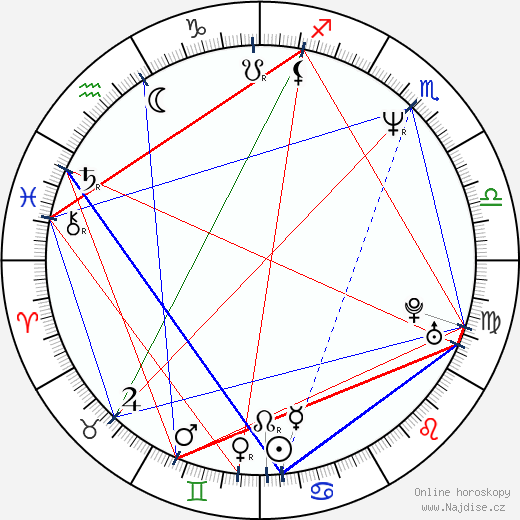 Chuck Person wikipedie wiki 2019, 2020 horoskop
