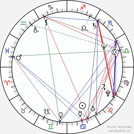 Chuck Vinson wikipedie wiki 2019, 2020 horoskop