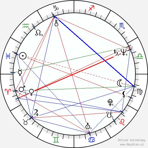 Chuck Zito wikipedie wiki 2019, 2020 horoskop
