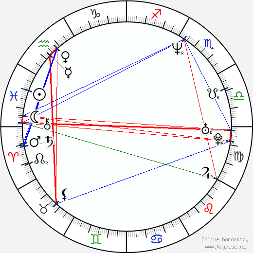 Chucky Brown wikipedie wiki 2018, 2019 horoskop