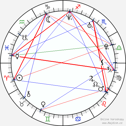 Cindy Waddingham wikipedie wiki 2019, 2020 horoskop