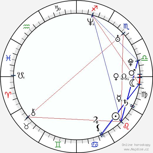 Cirroc Lofton wikipedie wiki 2020, 2021 horoskop