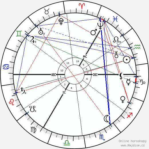 císař Wilhelm II wikipedie wiki 2018, 2019 horoskop