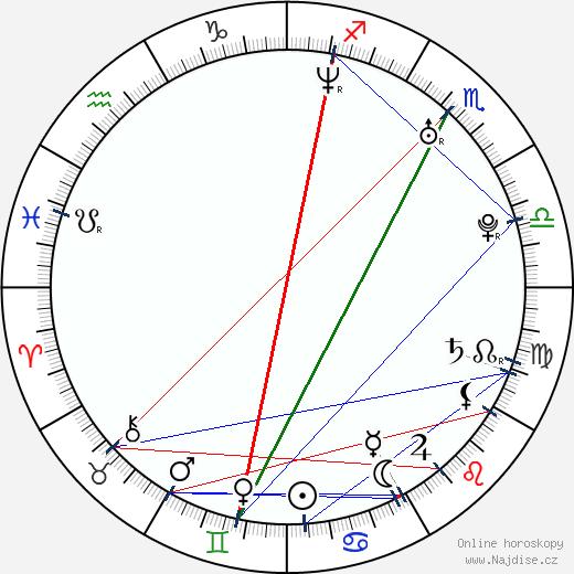 Claire Macaulay wikipedie wiki 2018, 2019 horoskop