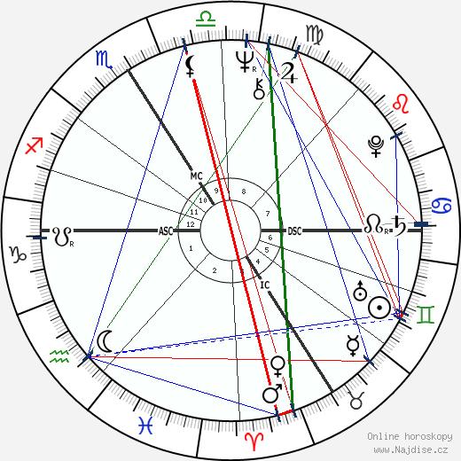 Claire Nadeau wikipedie wiki 2017, 2018 horoskop
