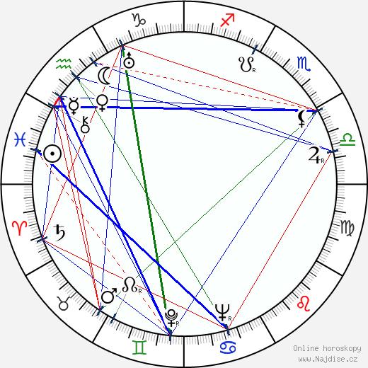 Claire Trevor wikipedie wiki 2017, 2018 horoskop
