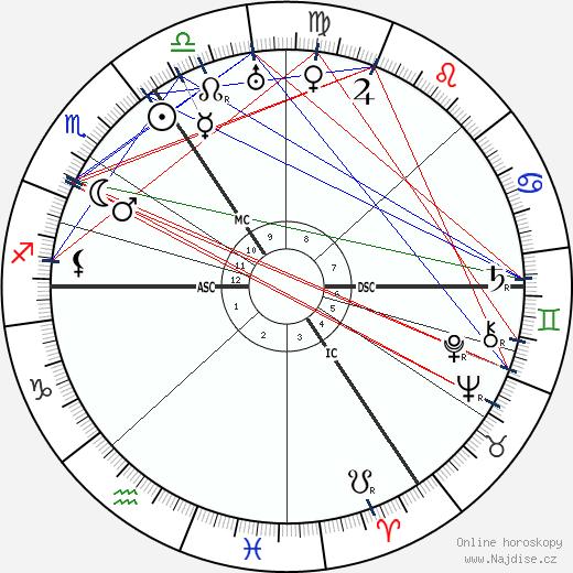 Claire Waldoff wikipedie wiki 2018, 2019 horoskop