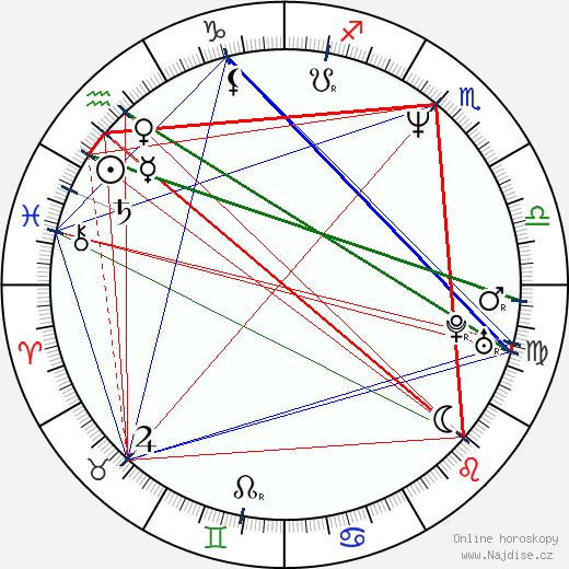 Claire Yarlett wikipedie wiki 2017, 2018 horoskop