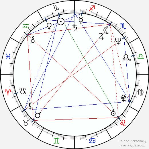 Clancy Brown wikipedie wiki 2017, 2018 horoskop