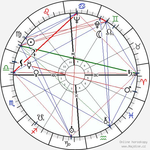 Clara Calamai wikipedie wiki 2018, 2019 horoskop