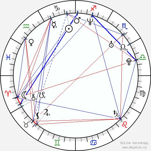 Clara Khoury wikipedie wiki 2017, 2018 horoskop