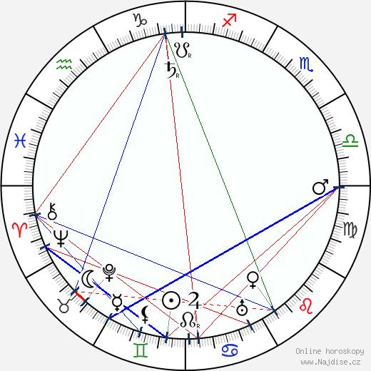 Clare Greet wikipedie wiki 2018, 2019 horoskop