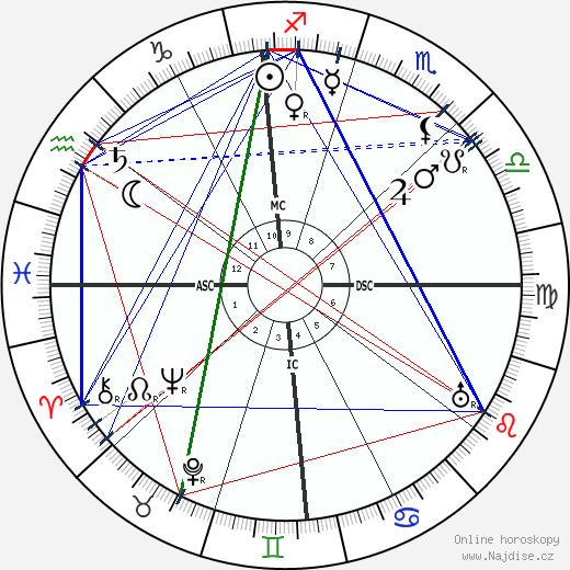 Clarence H. Gilbert wikipedie wiki 2018, 2019 horoskop
