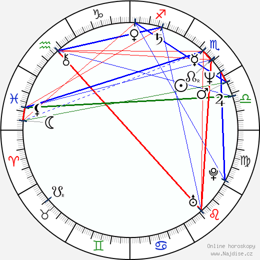 Clarence St Johnson wikipedie wiki 2018, 2019 horoskop