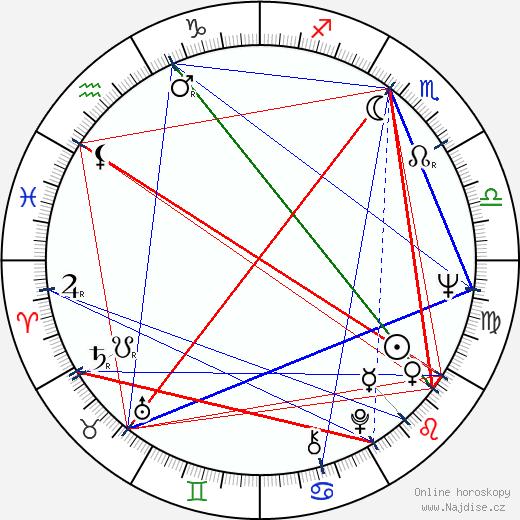 Clarence Williams III wikipedie wiki 2018, 2019 horoskop