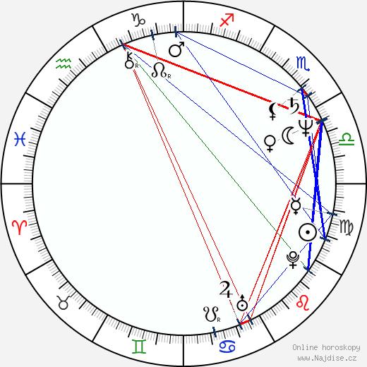 Clark Johnson wikipedie wiki 2019, 2020 horoskop