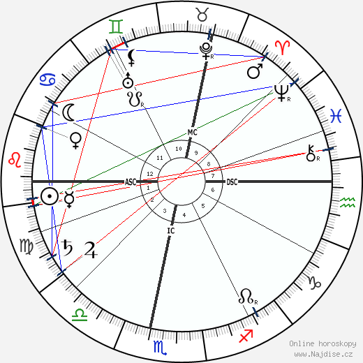 Claude Debussy wikipedie wiki 2019, 2020 horoskop