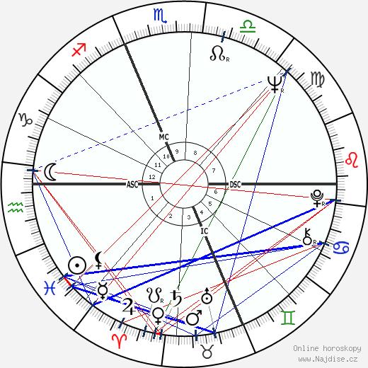 Claude Lacaze wikipedie wiki 2019, 2020 horoskop