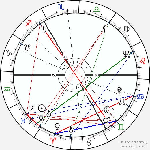 Claude Laydu wikipedie wiki 2019, 2020 horoskop