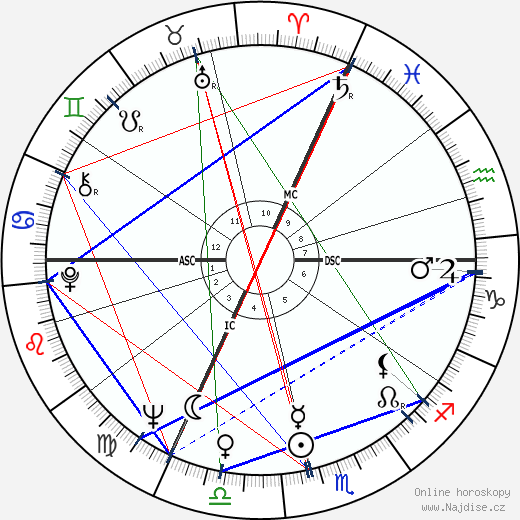 Claude Lelouch wikipedie wiki 2019, 2020 horoskop