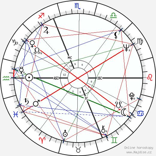 Claude Nobs wikipedie wiki 2017, 2018 horoskop