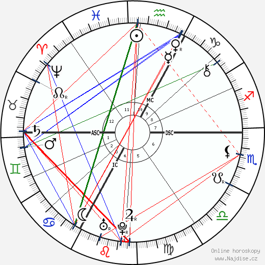 Claude Prosper Jolyot de Crébillon wikipedie wiki 2017, 2018 horoskop