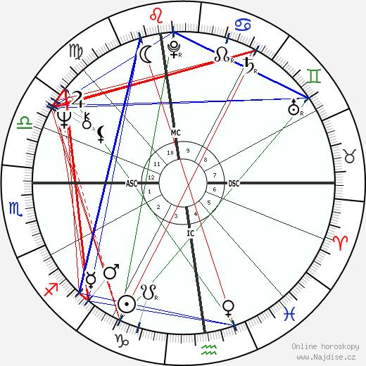 Claude Raffy wikipedie wiki 2018, 2019 horoskop