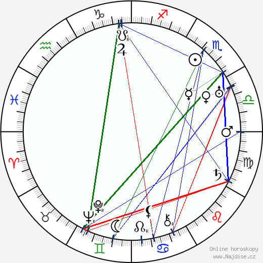 Claude Rains wikipedie wiki 2019, 2020 horoskop