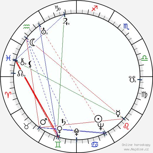 Claude Vernier wikipedie wiki 2017, 2018 horoskop