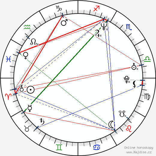 Claudette Mink wikipedie wiki 2020, 2021 horoskop