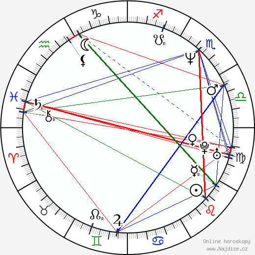 Claudia Christian wikipedie wiki 2019, 2020 horoskop