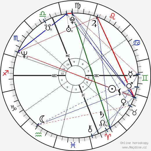 Claudia Koll wikipedie wiki 2017, 2018 horoskop
