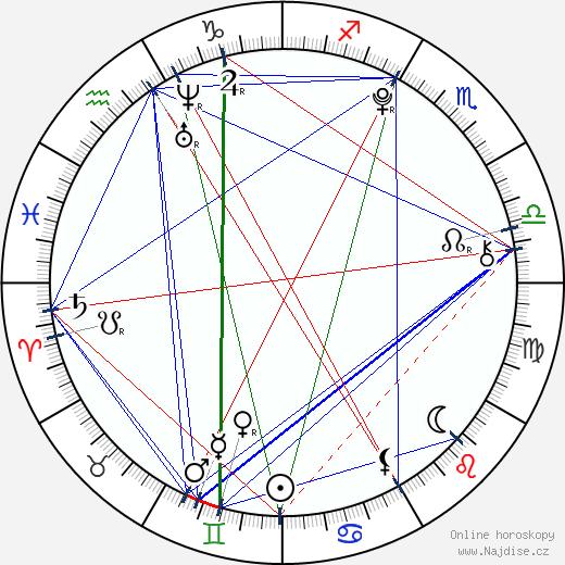Claudia Lee Mirkowski wikipedie wiki 2018, 2019 horoskop