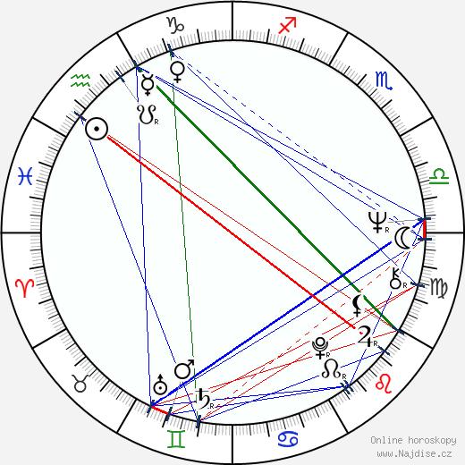 Claudia Mori wikipedie wiki 2019, 2020 horoskop