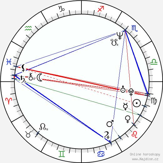 Claudia Vašeková wikipedie wiki 2020, 2021 horoskop