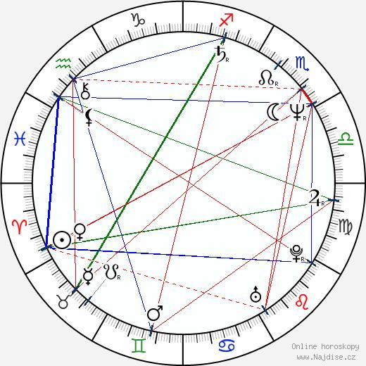 Claudio Fava wikipedie wiki 2018, 2019 horoskop