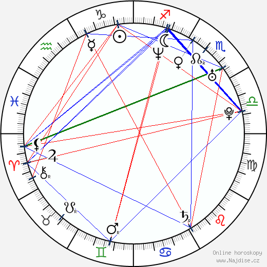 Claudio Sad wikipedie wiki 2018, 2019 horoskop