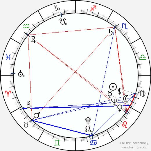 Claus van Amsberg wikipedie wiki 2019, 2020 horoskop