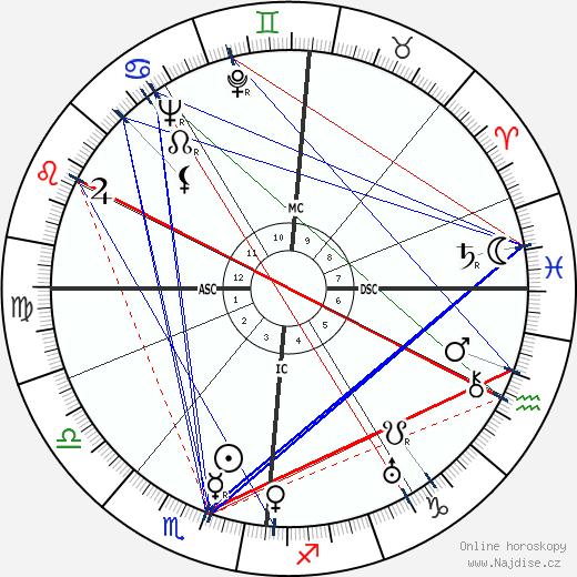 Claus von Stauffenberg wikipedie wiki 2020, 2021 horoskop