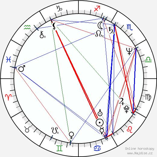 Clay Johnson wikipedie wiki 2019, 2020 horoskop