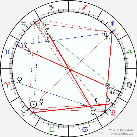 Clay O'Brien wikipedie wiki 2018, 2019 horoskop