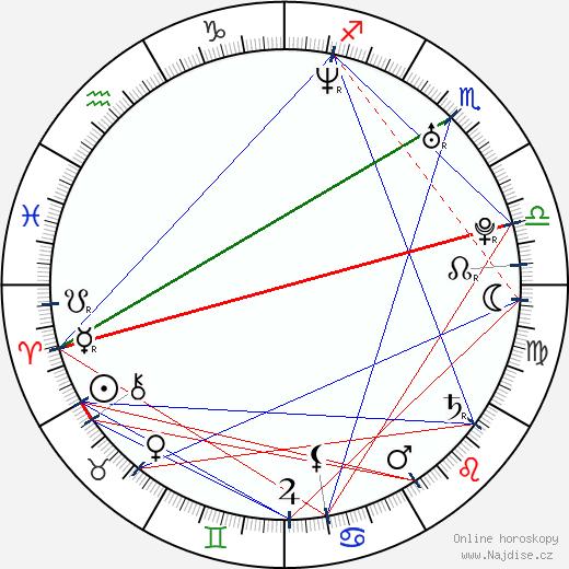 Clayne Crawford wikipedie wiki 2020, 2021 horoskop