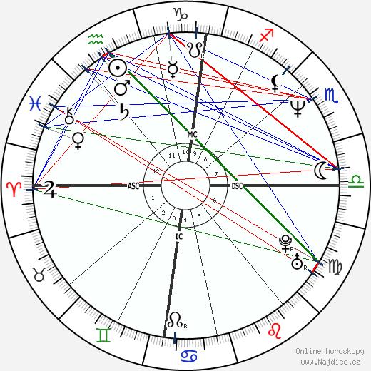 Cleews Vellay wikipedie wiki 2018, 2019 horoskop